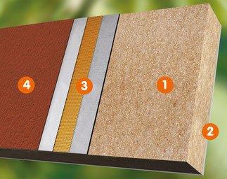 Hanf - Fassadendämmung